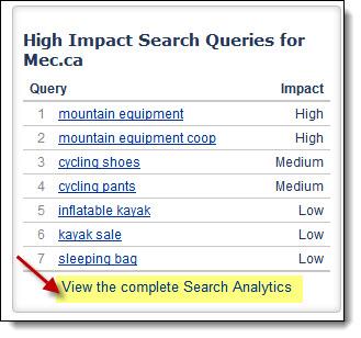 high impack search queries