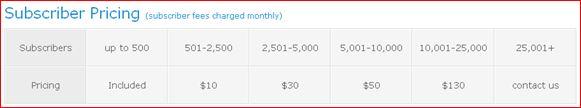 Subscriber Pricing (AWeber)
