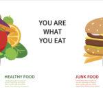 Healthy Food Vs Unhealthy Food