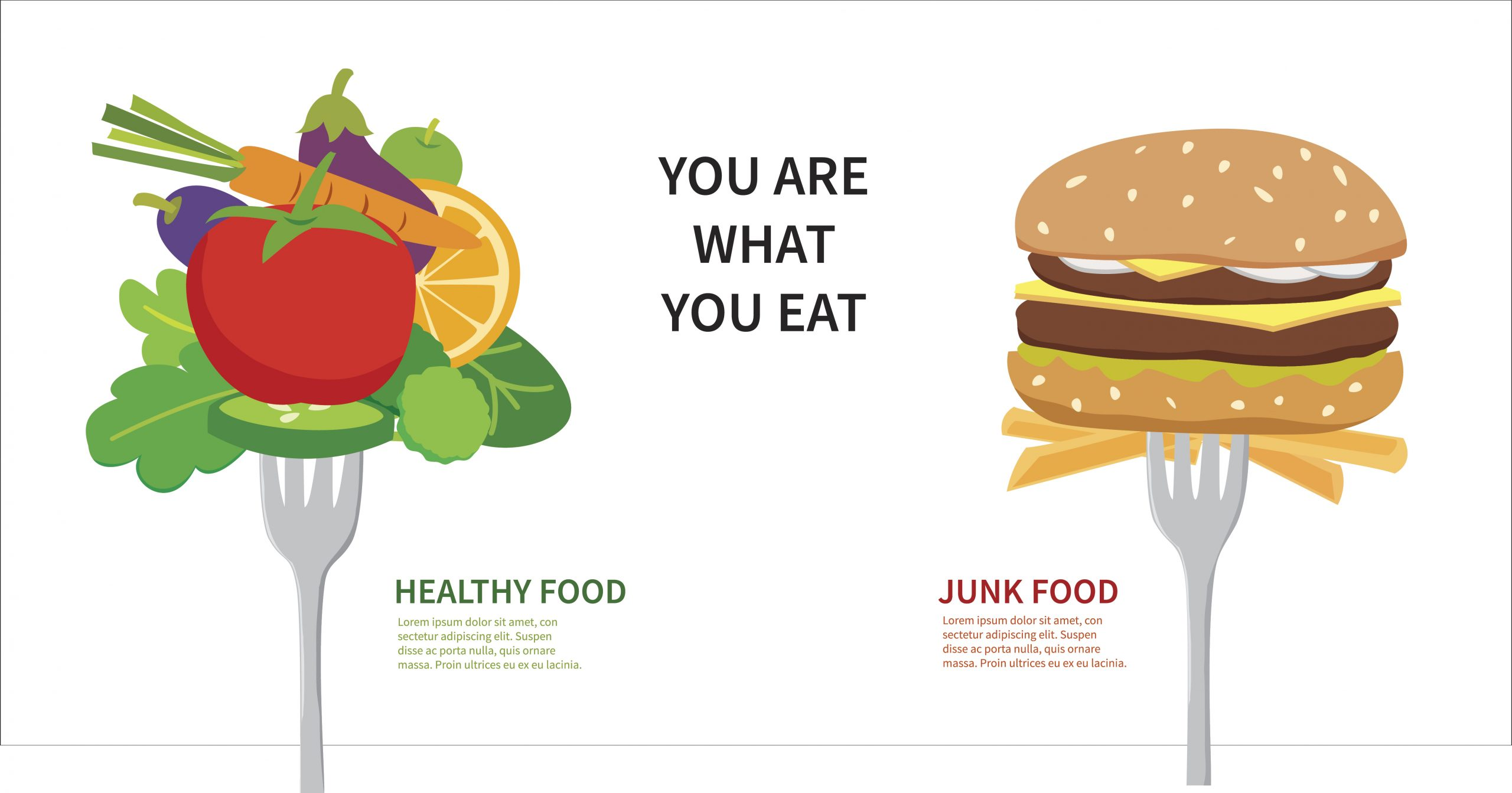 Healthy Food Vs Unhealthy Food